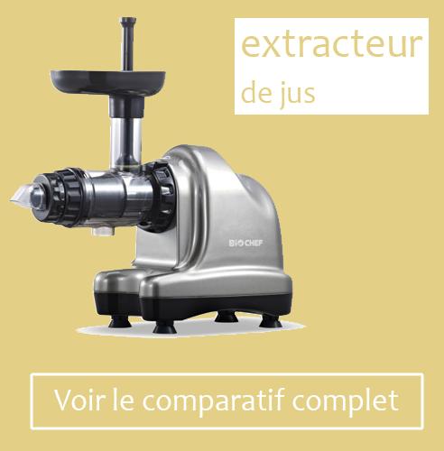 Extracteurs de jus : voir le comparatif complet