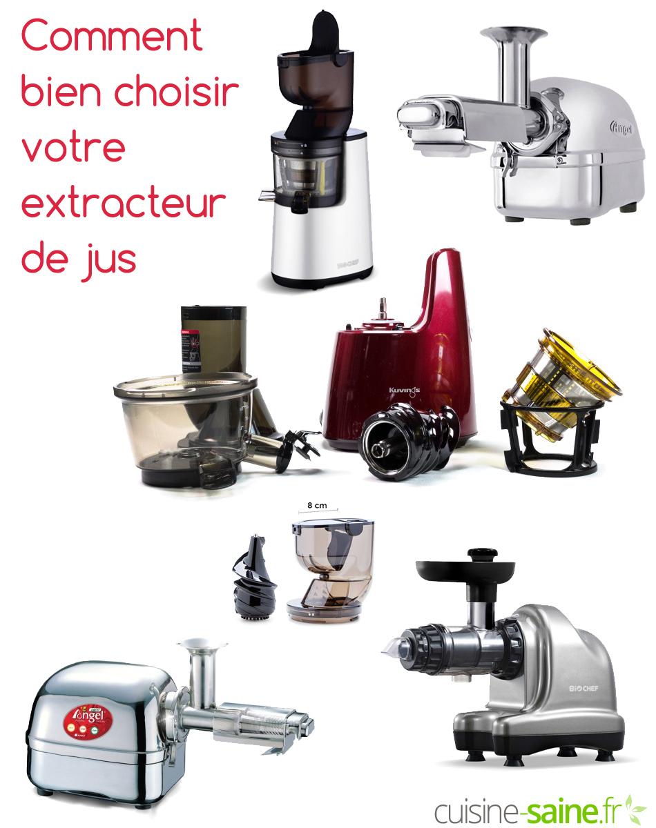 Comment bien choisir votre extracteur de jus ?